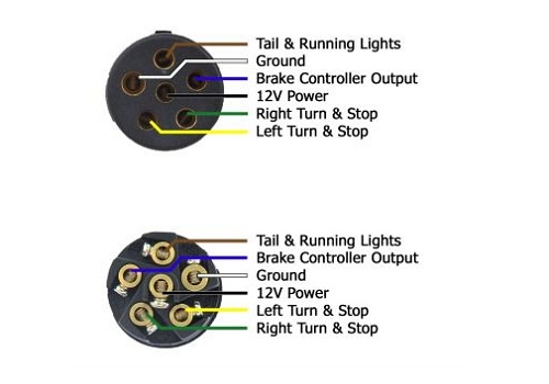 6 way trailer connector wiring diagram
