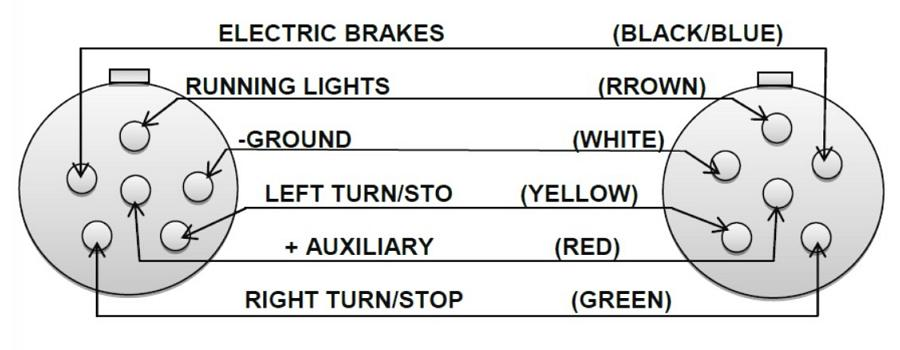 How to Wire Trailer Lights — Wiring Instructions (Feb. 2018)