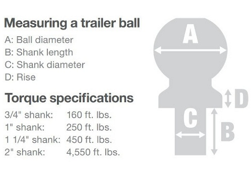Trailer Hitch Ball Sizes Specifications