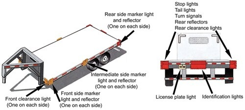 Lighting Requirements for Trailer